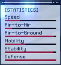 ACEX Statistics A-10A