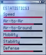 MiG-31 Foxhound ACX Stats