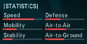 F-35 Luigi Statistics