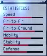 Rafale M ACX Stats