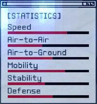ACEX Statistics MiG-21-93