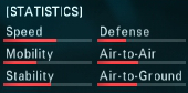 F-15SE stats