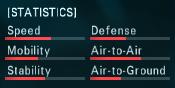 F-22 Mario Statistics