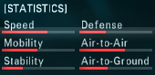 Su-47 stats