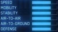 ADF-11F Stats