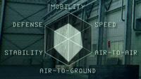 F-2A AC6 Stats
