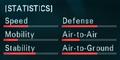 A-10A Bowser Statistics.png