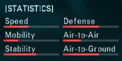 A-10A Bowser Statistics