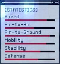 ACEX Statistics Su-47