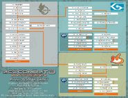 AC3 Mission Chart