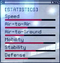 ACEX Statistics YR-99