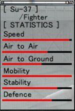 Estadísticas Su-37 Terminator 4