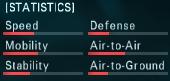 X-29A stats