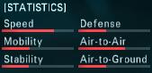 YF-23A stats