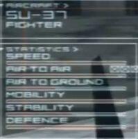 Estadísticas Su-37 Terminator 1