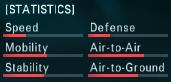 A6M5 stats