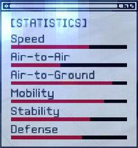 ACEX Statistics F-35