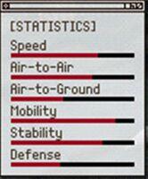 Estadísticas Su-37 Terminator 5