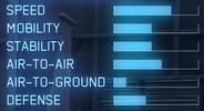 F-15C AC7 Statistics
