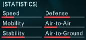 A-10A stats