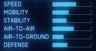 AC7 Su-33 Statistics