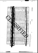 Confidential Documents 11
