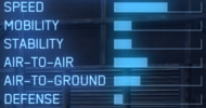 F-4E AC7 Statistics