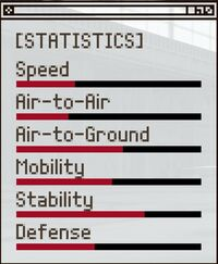 F-117astats