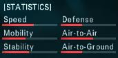 F-15SMTD stats