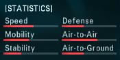 YF-23A Samus Aran Statistics