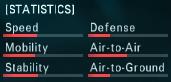 F-14D stats