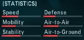 F-16C stats