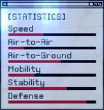 ACEX Statistics A-6E