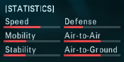 F-15SE ZELDA Statistics