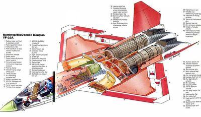 YF-23 компоновочная схема