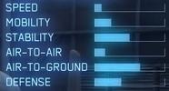 A-10C AC7 Statistics