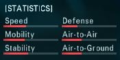 F-4E Pikmin & Olimar Statistics