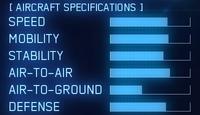 X-02S AC7 Statistics