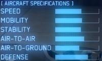 ADFX-01 MORGAN Stats
