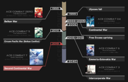 AC7 Website Timeline English