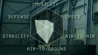 F-117A AC6 Stats