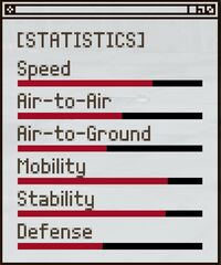 Forneus stats