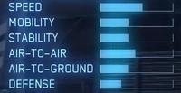 F-2A AC7 Statistics