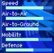 F-E Talon II Statistics