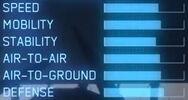 ADF-01 FALKEN Stats