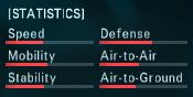 FA-18E Donkey Kong Statistics