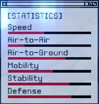 ACEX Statistics F-117A