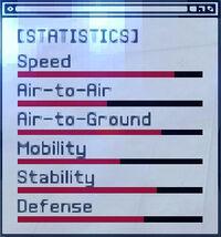 ACEX Statistics F-15E
