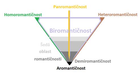 Spektrum romantičnosti-1