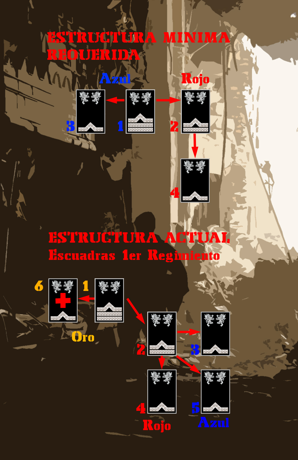 La Escuadra Regular de Infantería | Wiki Achs | FANDOM powered by Wikia